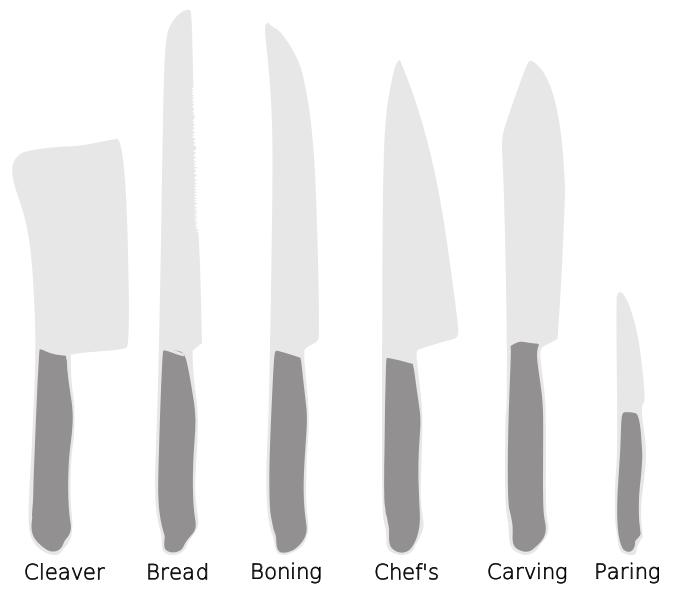 6 types of kitchen knives